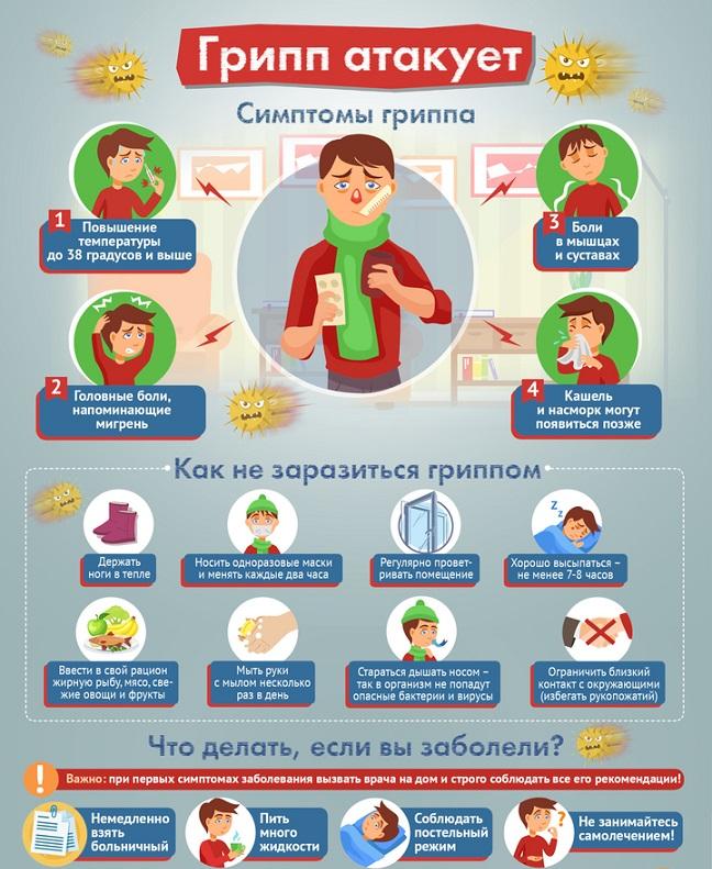 Что делать, чтобы не заболеть гриппом