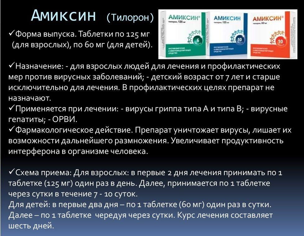 способ применения амиксина