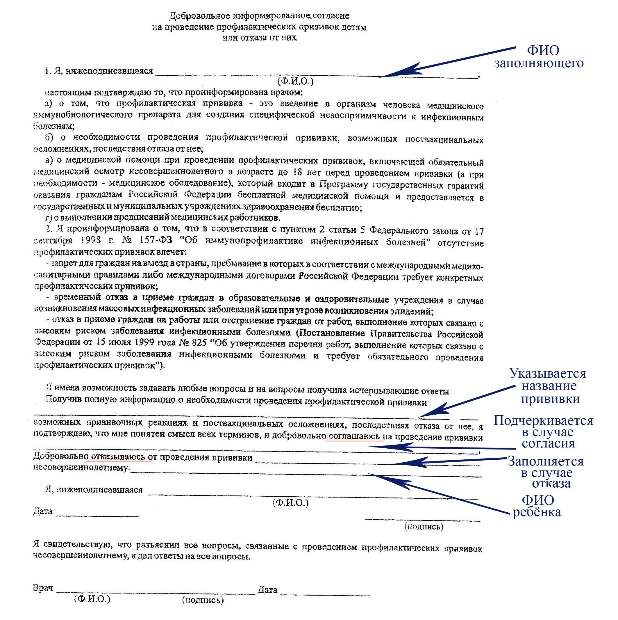Как написать согласие на прививку от гриппа - образец