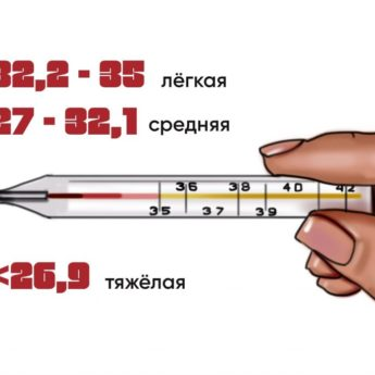 Пониженная температура тела, причины и лечение